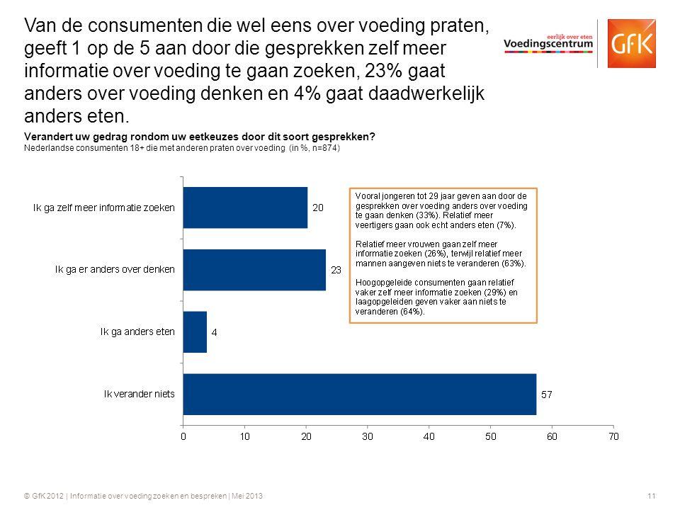 Van de consumenten die wel eens over voeding praten, geeft 1 op de 5 aan door die gesprekken zelf meer informatie over voeding te gaan zoeken, 23% gaat anders over voeding denken en 4% gaat daadwerkelijk anders eten.
