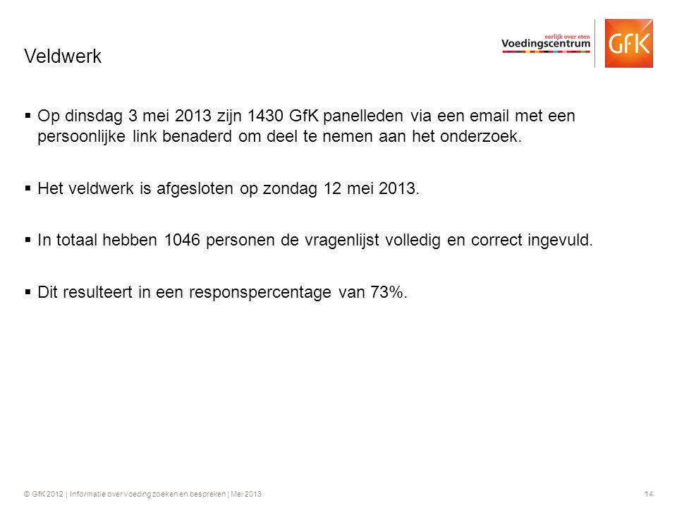 Veldwerk Op dinsdag 3 mei 2013 zijn 1430 GfK panelleden via een email met een persoonlijke link benaderd om deel te nemen aan het onderzoek.