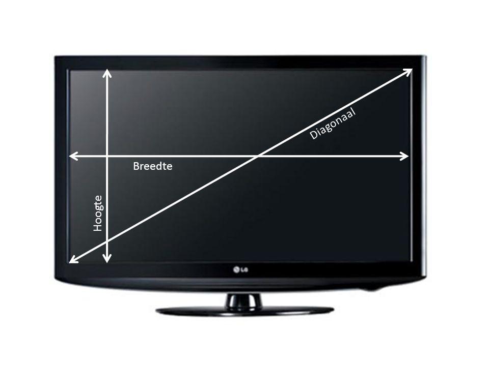 Diagonaal Breedte Hoogte