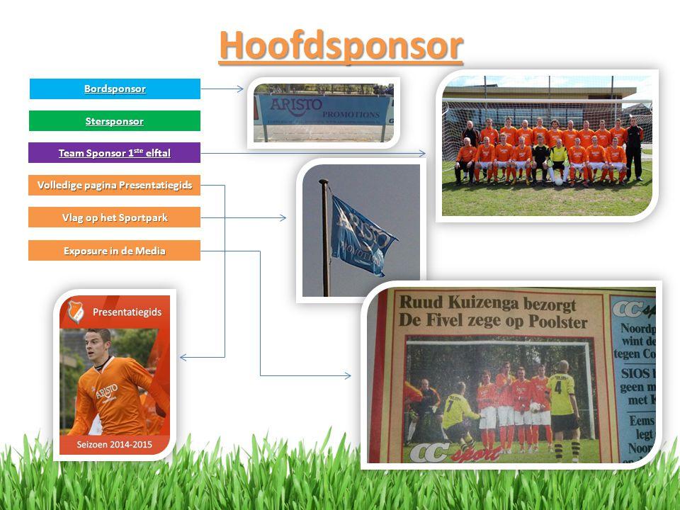 Team Sponsor 1ste elftal Volledige pagina Presentatiegids