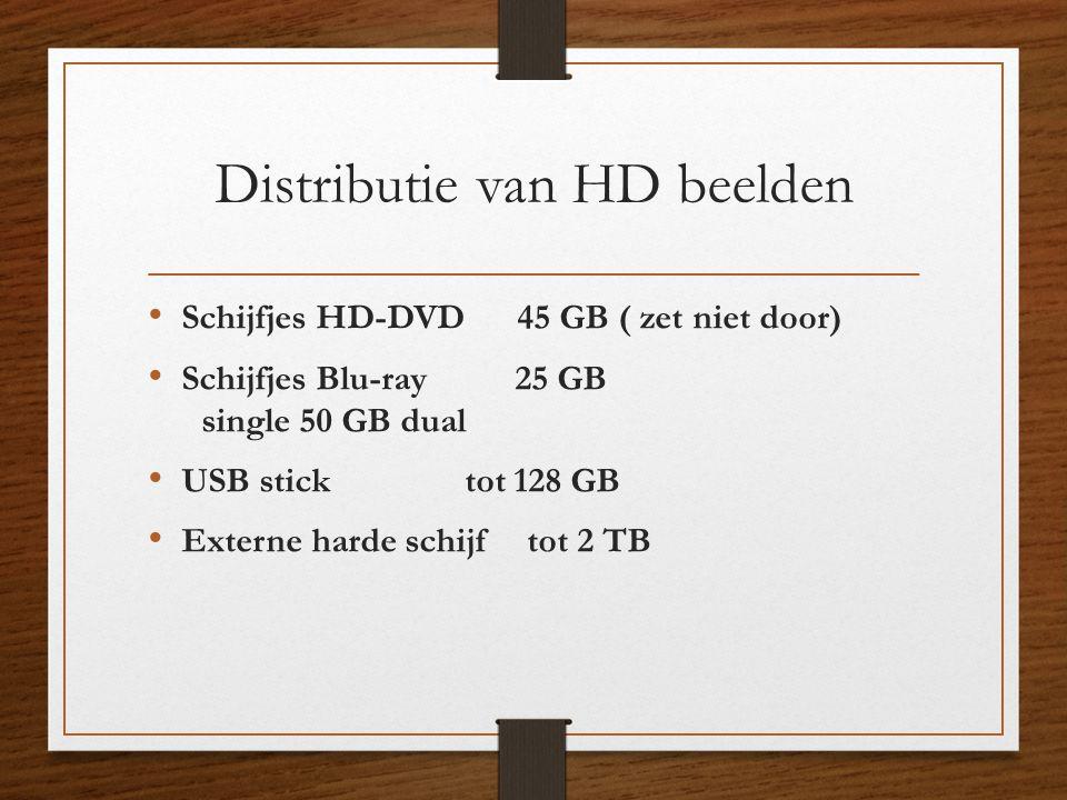Distributie van HD beelden