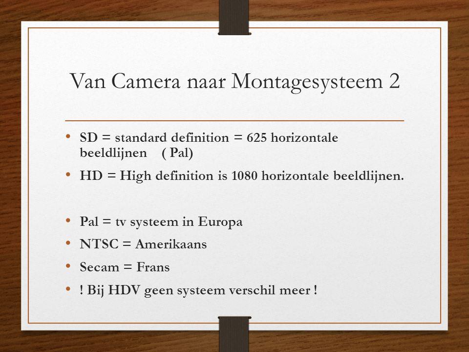 Van Camera naar Montagesysteem 2