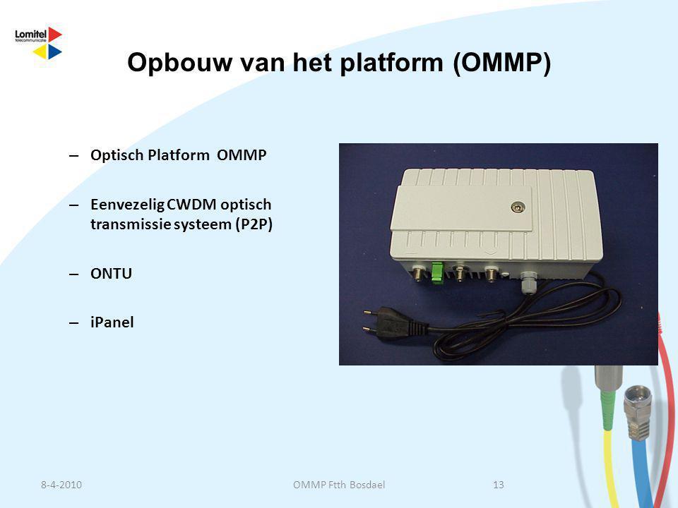 Opbouw van het platform (OMMP)