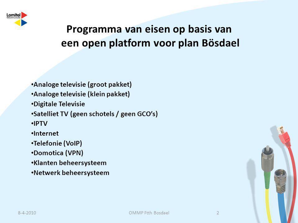 Programma van eisen op basis van een open platform voor plan Bösdael