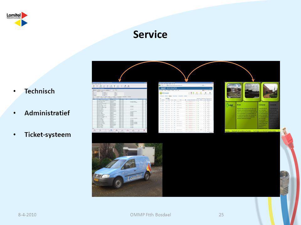 Service Technisch Administratief Ticket-systeem 8-4-2010