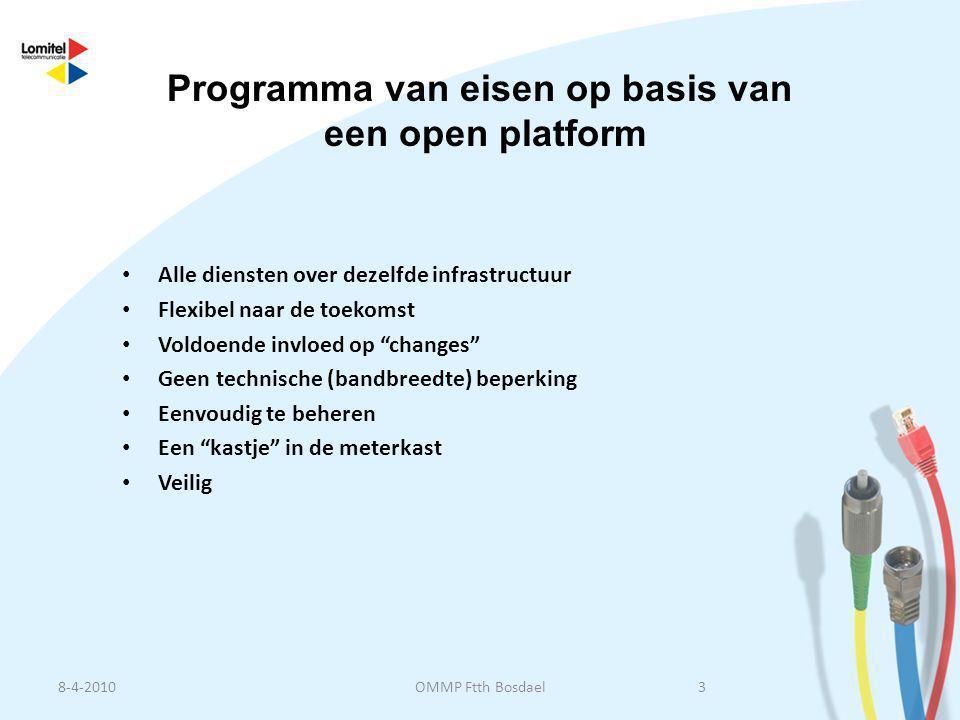 Programma van eisen op basis van een open platform