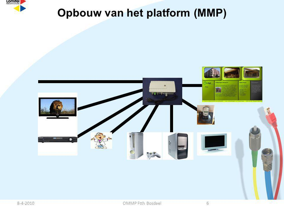 Opbouw van het platform (MMP)