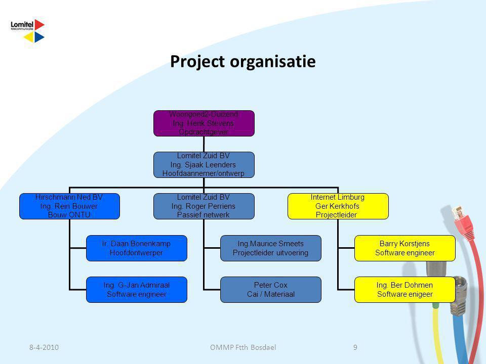 Project organisatie 8-4-2010 OMMP Ftth Bosdael Woongoed2-Duizend