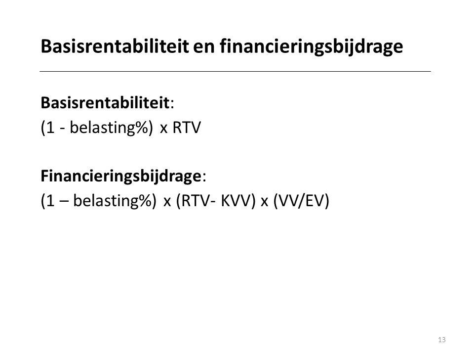 Basisrentabiliteit en financieringsbijdrage