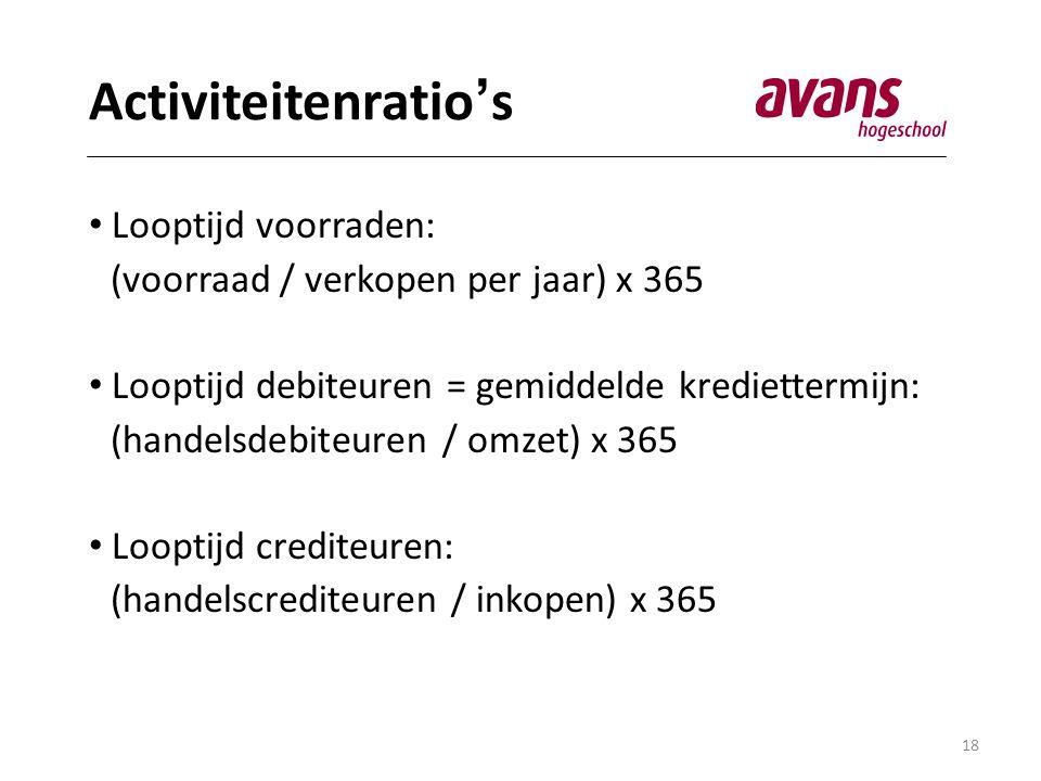 Activiteitenratio's Looptijd voorraden:
