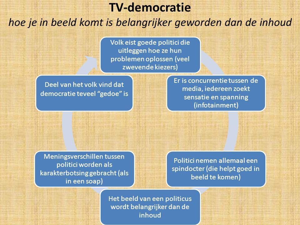 TV-democratie hoe je in beeld komt is belangrijker geworden dan de inhoud