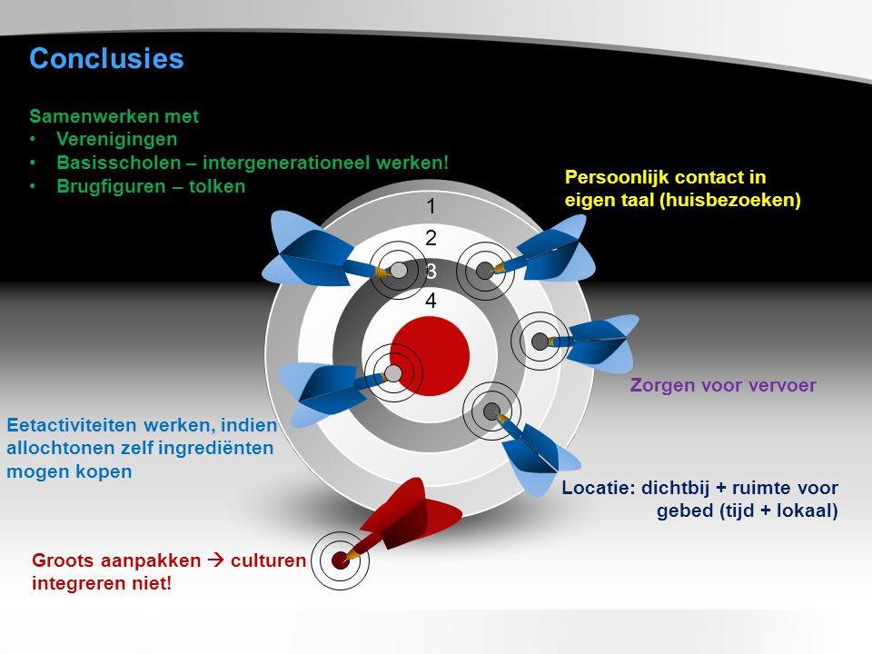 Conclusies 1 2 3 4 Samenwerken met Verenigingen