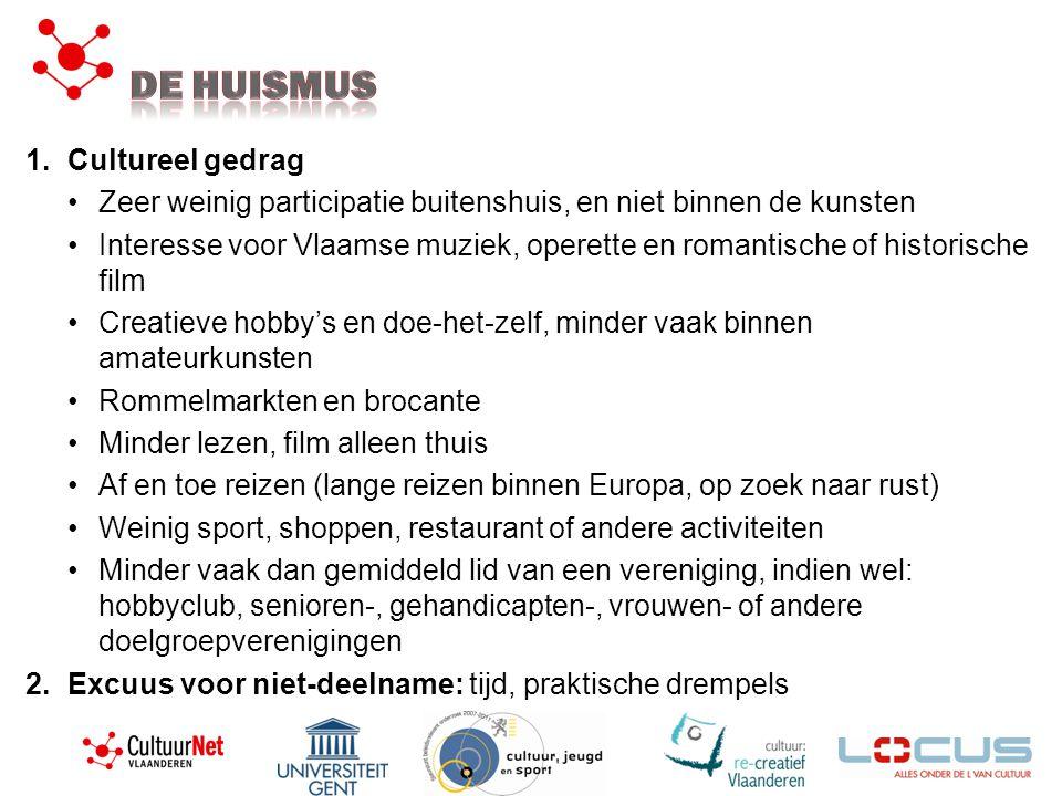 DE HUISMUS Cultureel gedrag