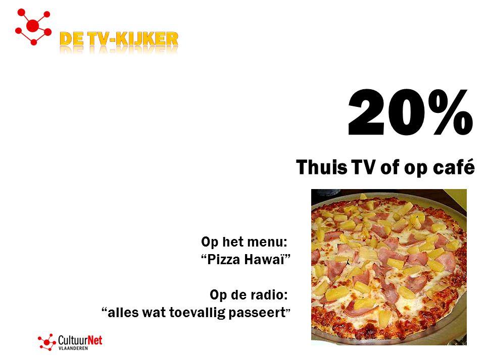 20% Thuis TV of op café De TV-kijker Op het menu: Pizza Hawaï