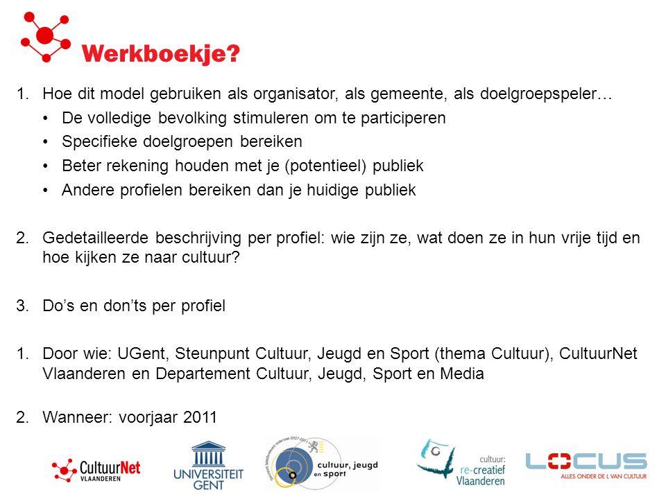Werkboekje Hoe dit model gebruiken als organisator, als gemeente, als doelgroepspeler… De volledige bevolking stimuleren om te participeren.