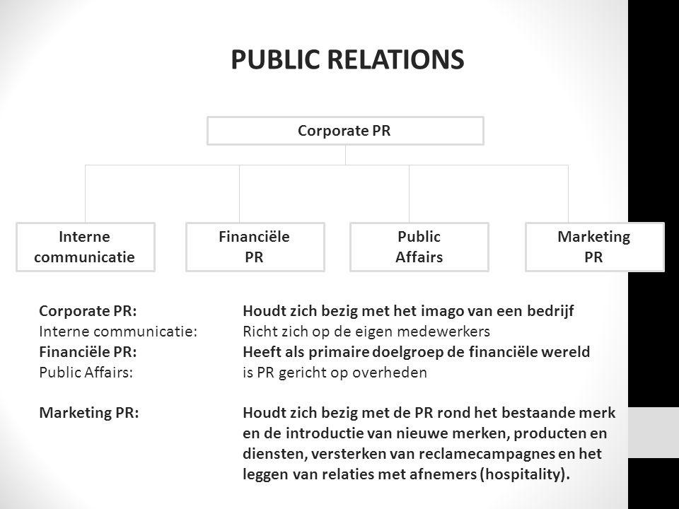 PUBLIC RELATIONS Corporate PR Interne communicatie Financiële PR
