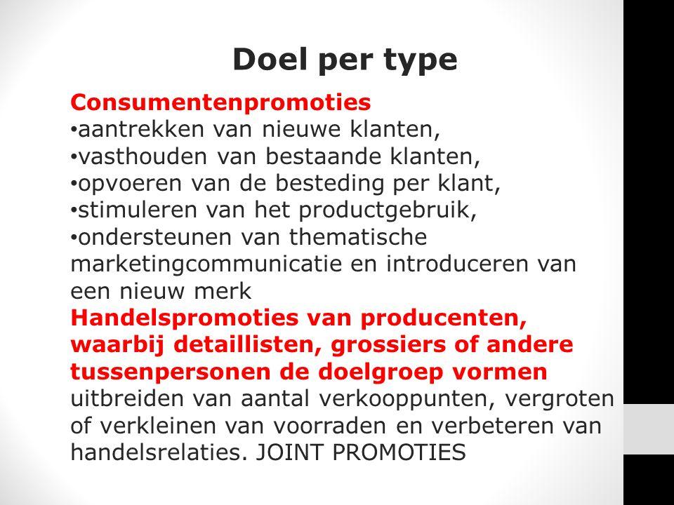 Doel per type Consumentenpromoties aantrekken van nieuwe klanten,