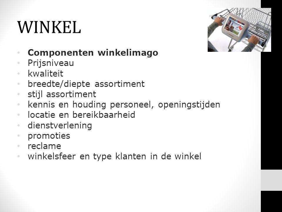 WINKEL Componenten winkelimago Prijsniveau kwaliteit