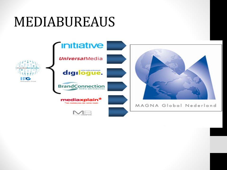 MEDIABUREAUS