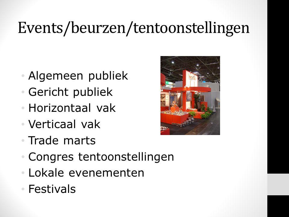 Events/beurzen/tentoonstellingen