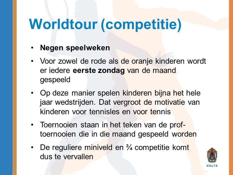 Worldtour (competitie)