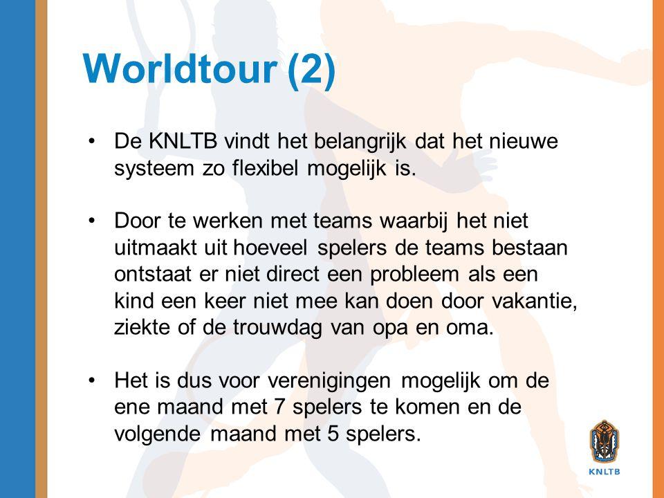 Worldtour (2) De KNLTB vindt het belangrijk dat het nieuwe systeem zo flexibel mogelijk is.