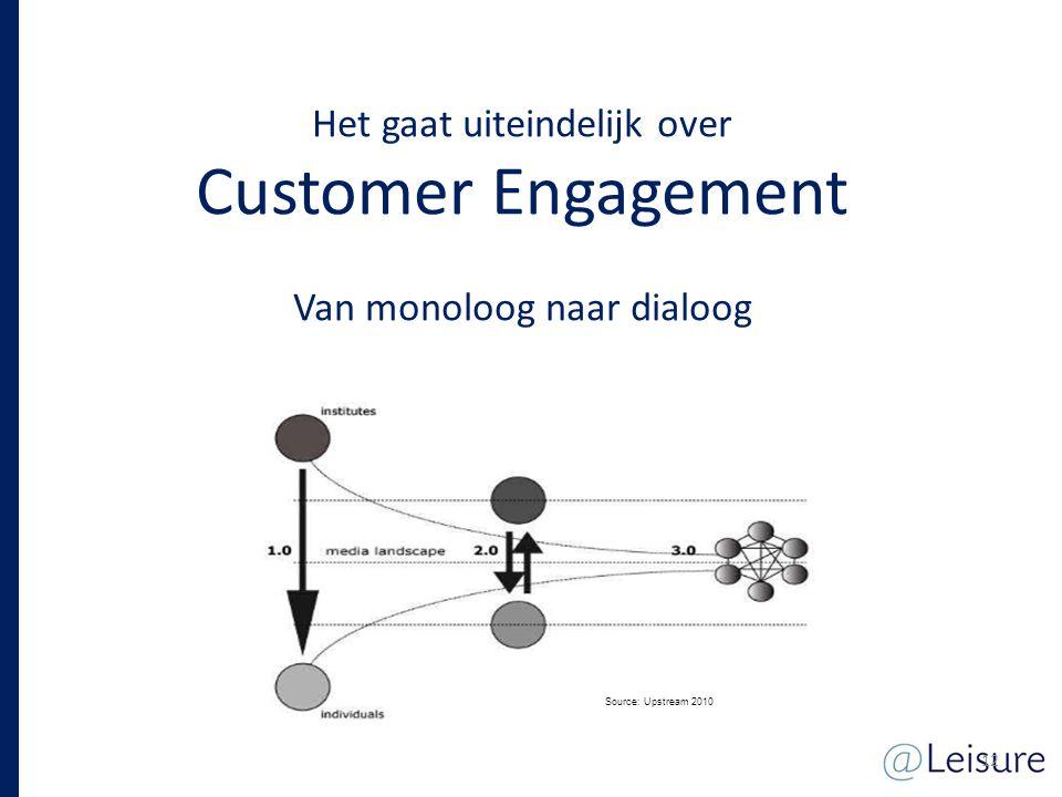 Het gaat uiteindelijk over Customer Engagement Van monoloog naar dialoog