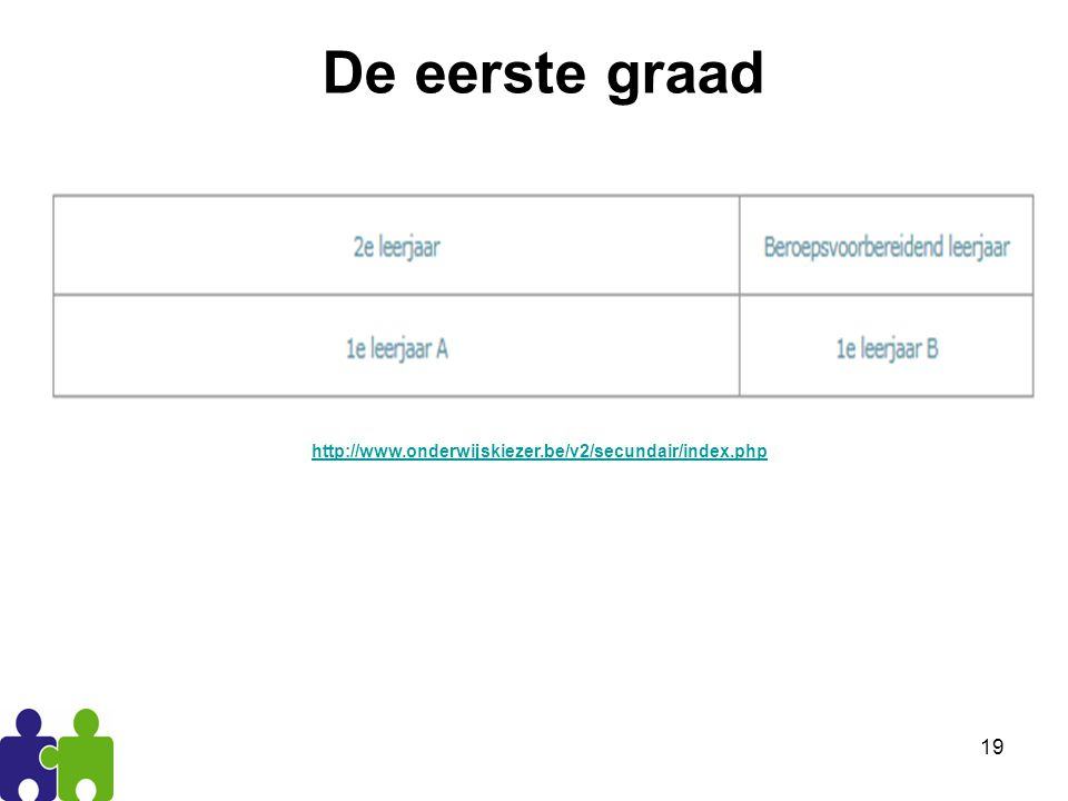 De eerste graad http://www.onderwijskiezer.be/v2/secundair/index.php
