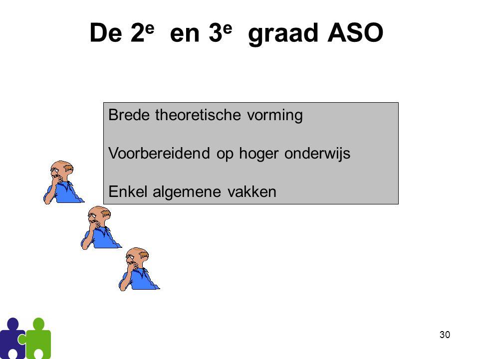 De 2e en 3e graad ASO Brede theoretische vorming