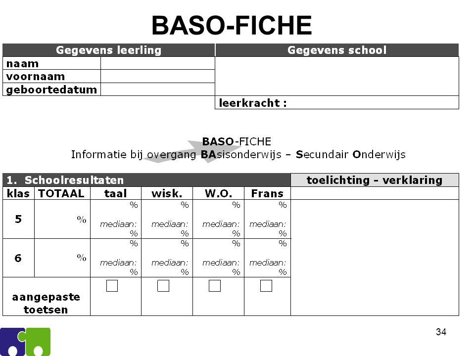 BASO-FICHE