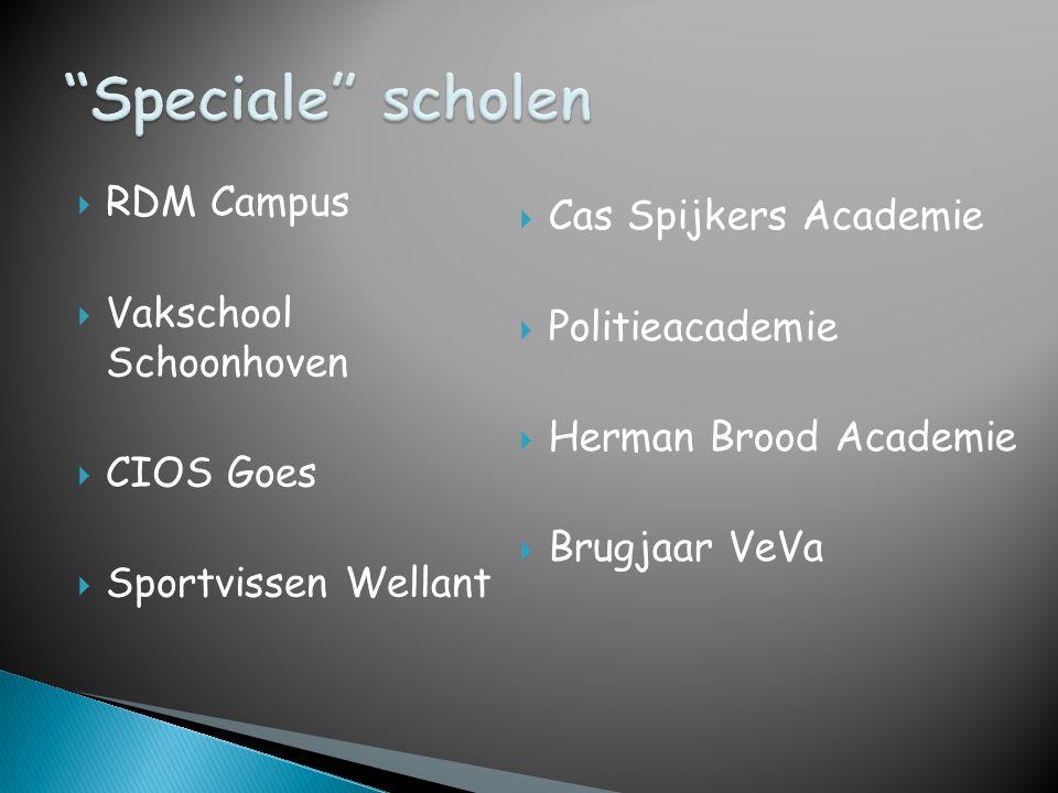 Speciale scholen RDM Campus Cas Spijkers Academie