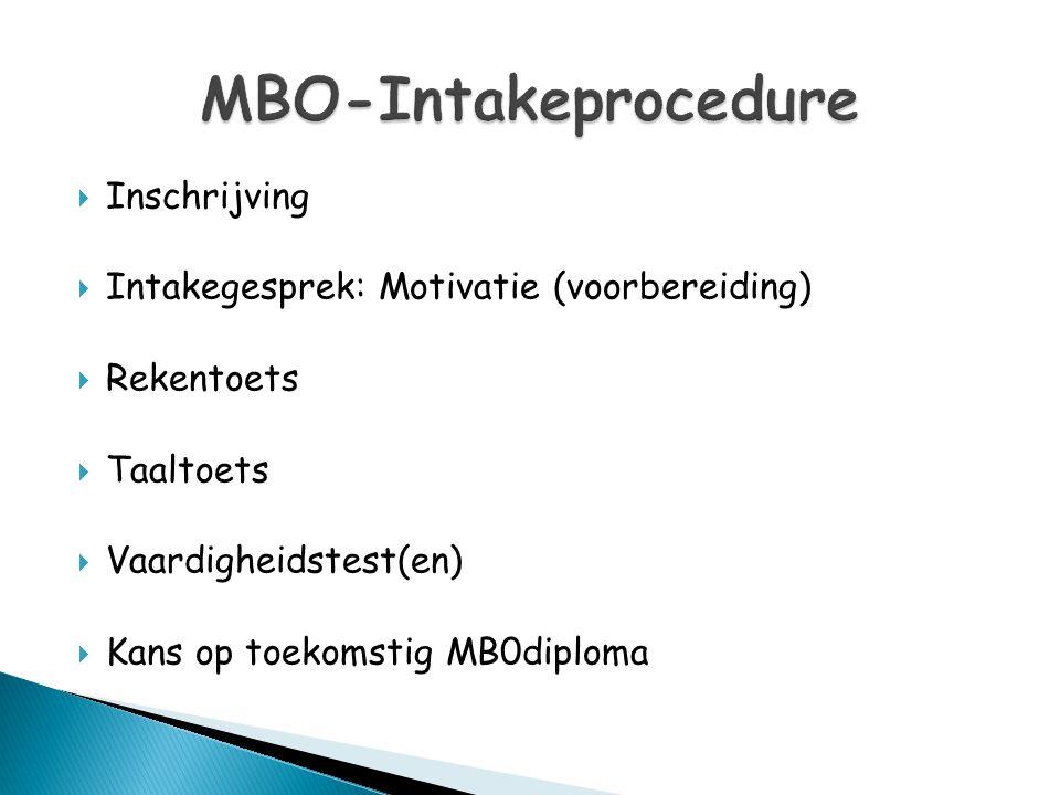MBO-Intakeprocedure Inschrijving