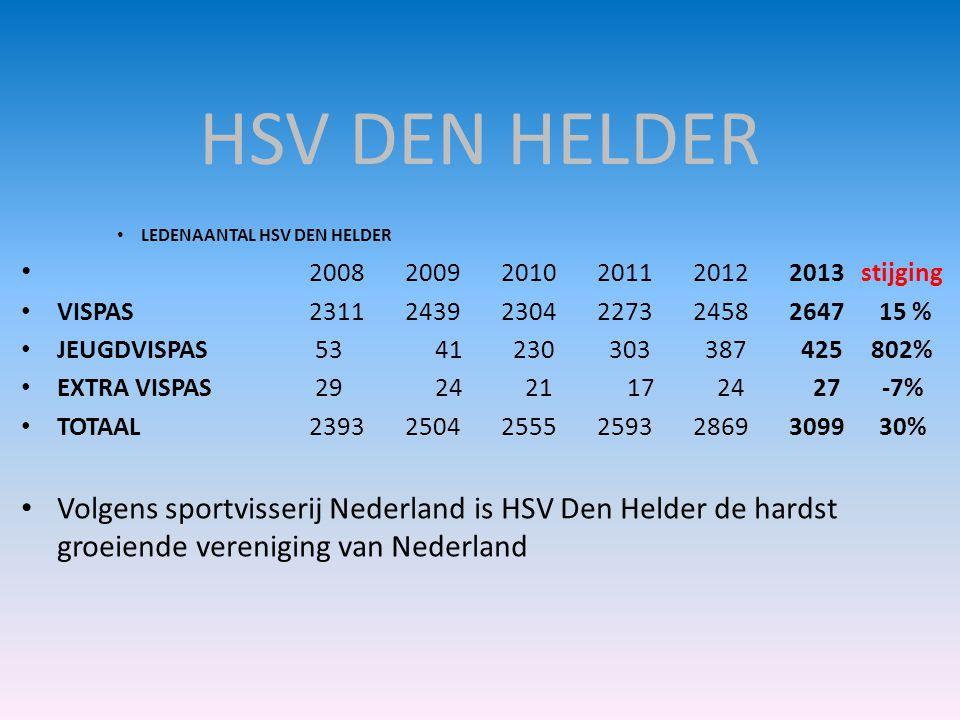 HSV DEN HELDER LEDENAANTAL HSV DEN HELDER. 2008 2009 2010 2011 2012 2013 stijging. VISPAS 2311 2439 2304 2273 2458 2647 15 %