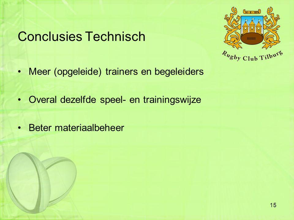 Conclusies Technisch Meer (opgeleide) trainers en begeleiders