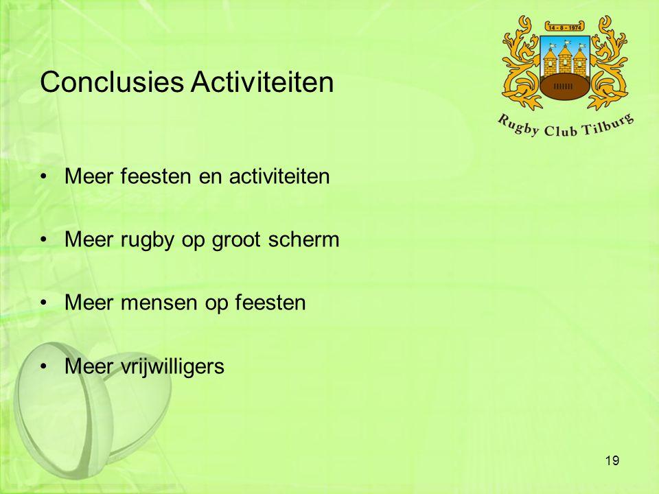 Conclusies Activiteiten