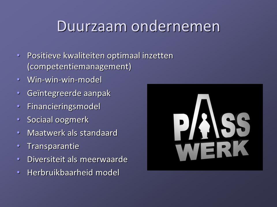 Duurzaam ondernemen Positieve kwaliteiten optimaal inzetten (competentiemanagement) Win-win-win-model.