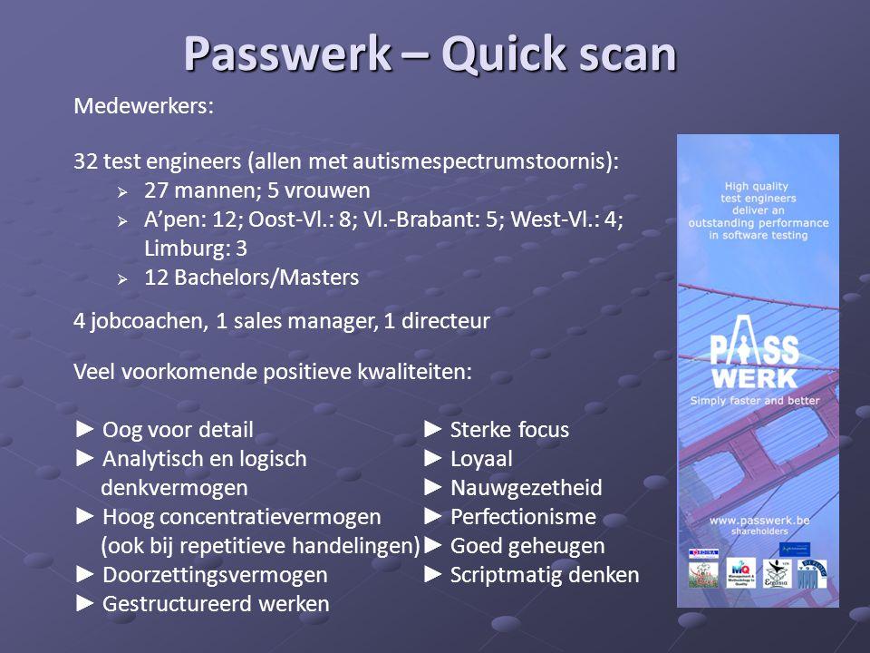 Passwerk – Quick scan Medewerkers: