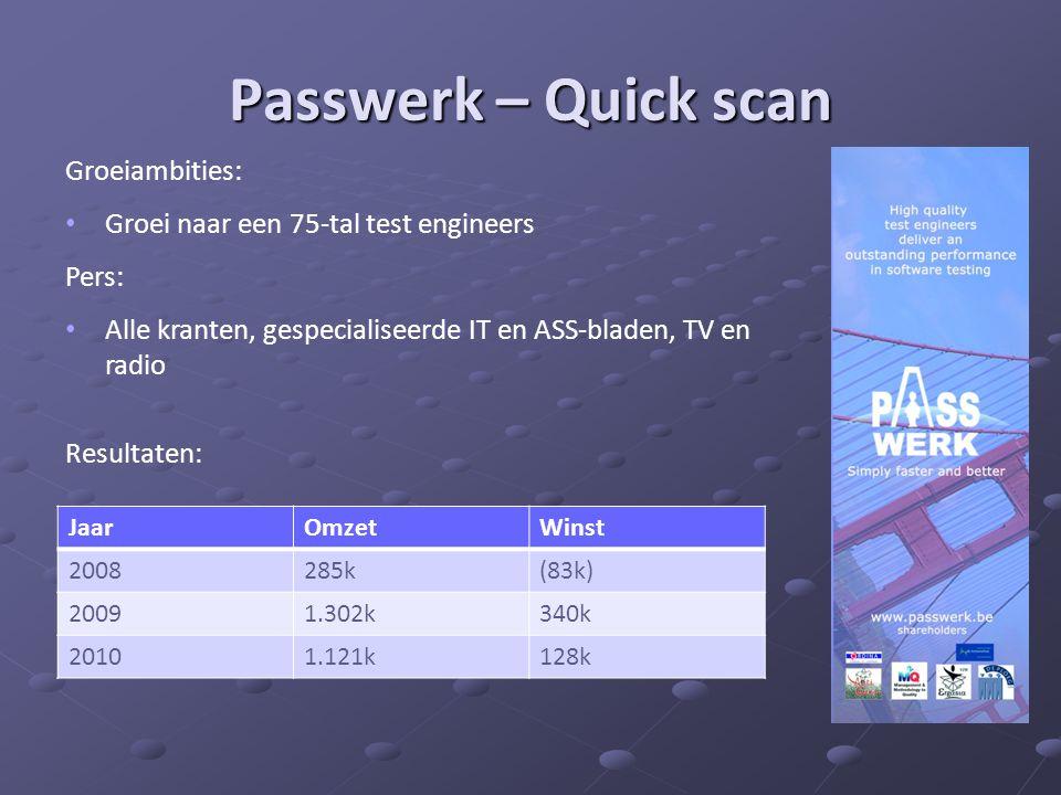Passwerk – Quick scan Groeiambities: