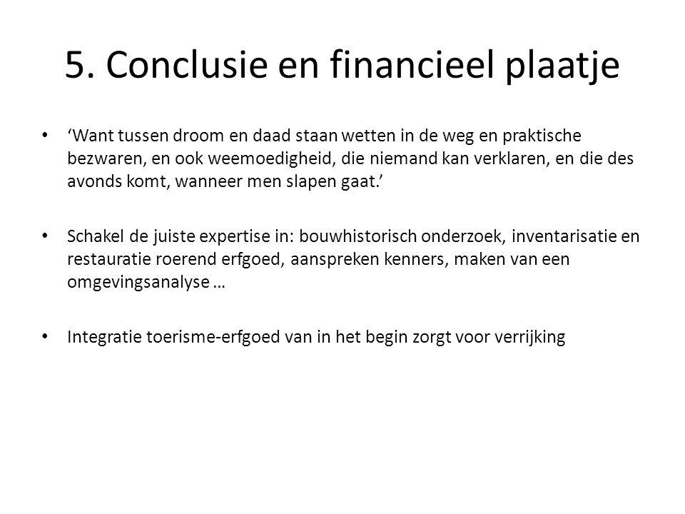 5. Conclusie en financieel plaatje