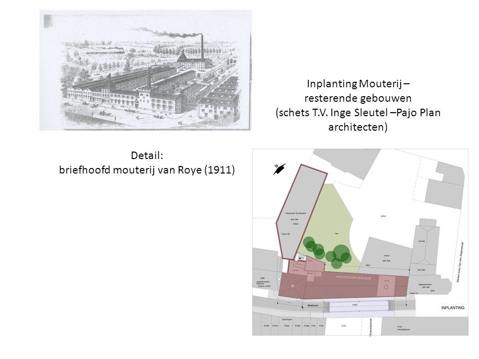 (schets T.V. Inge Sleutel –Pajo Plan architecten)