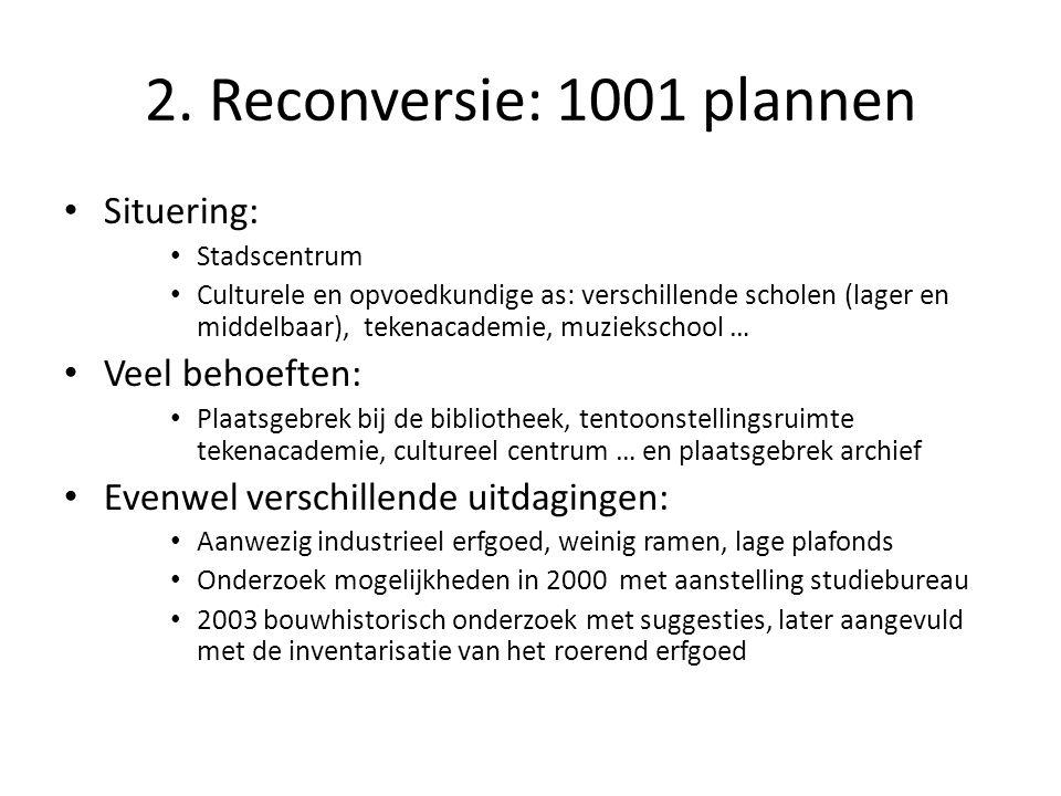 2. Reconversie: 1001 plannen Situering: Veel behoeften: