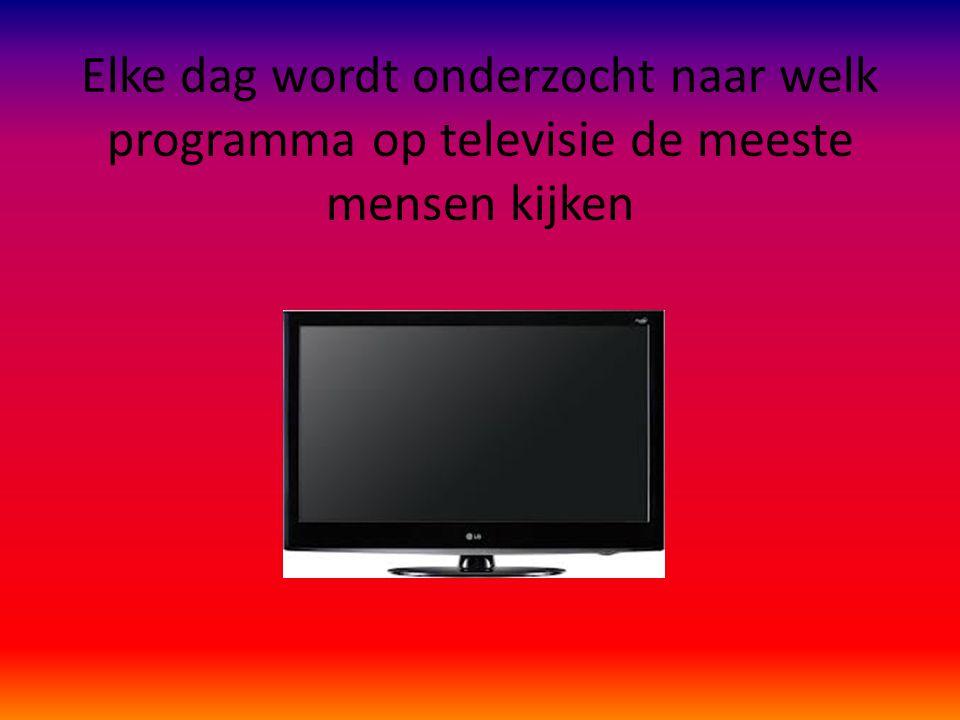 Elke dag wordt onderzocht naar welk programma op televisie de meeste mensen kijken