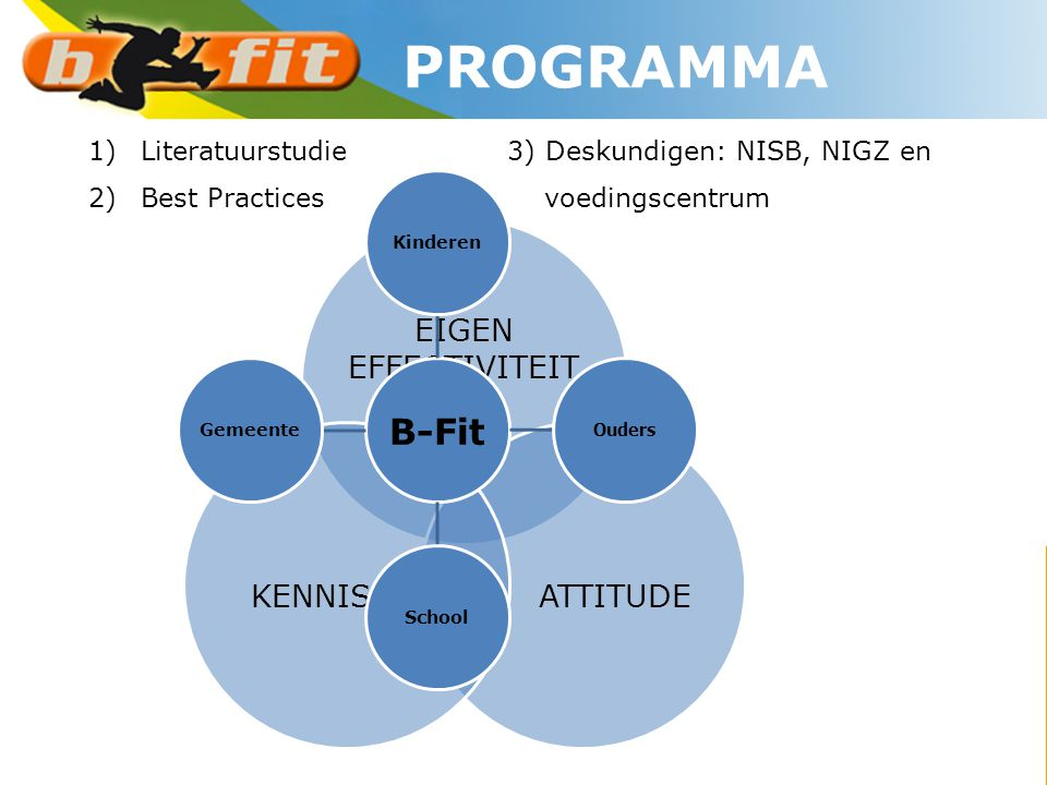 PROGRAMMA B-Fit EIGEN EFFECTIVITEIT ATTITUDE KENNIS