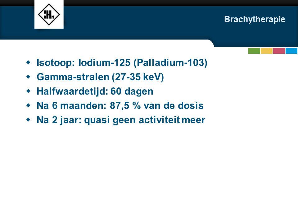 Isotoop: Iodium-125 (Palladium-103) Gamma-stralen (27-35 keV)