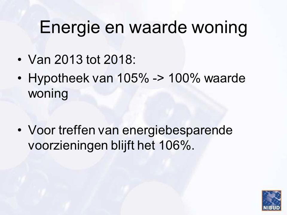 Energie en waarde woning