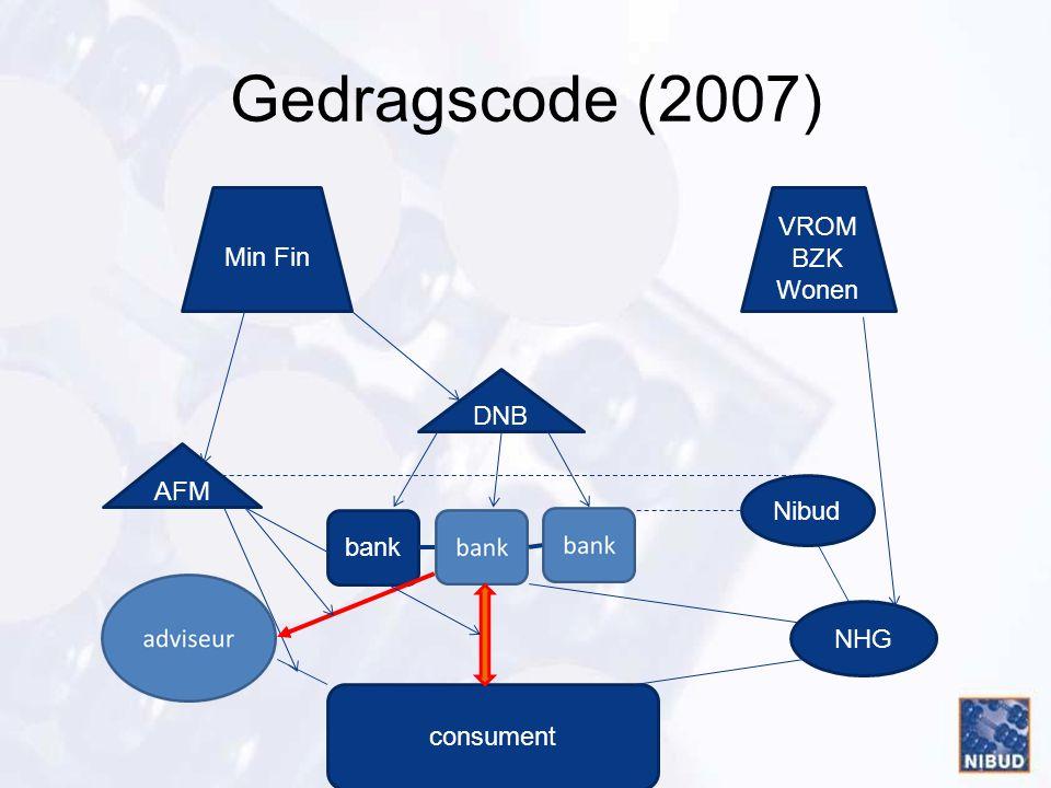 Gedragscode (2007) VROM BZK Wonen Min Fin DNB AFM Nibud bank NHG