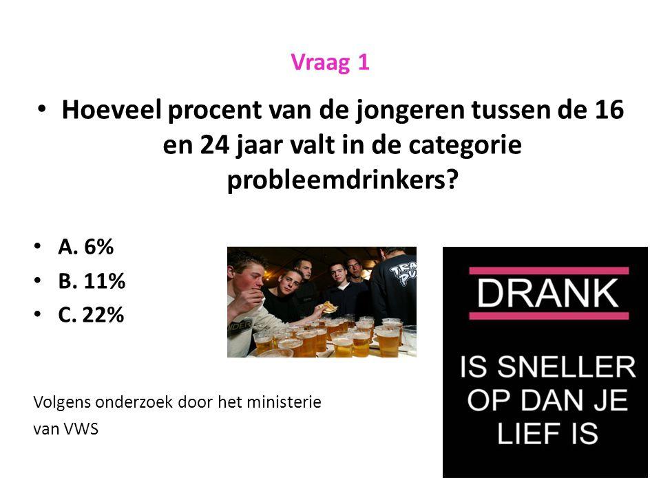 Vraag 1 Hoeveel procent van de jongeren tussen de 16 en 24 jaar valt in de categorie probleemdrinkers