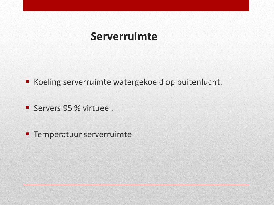 Serverruimte Koeling serverruimte watergekoeld op buitenlucht.