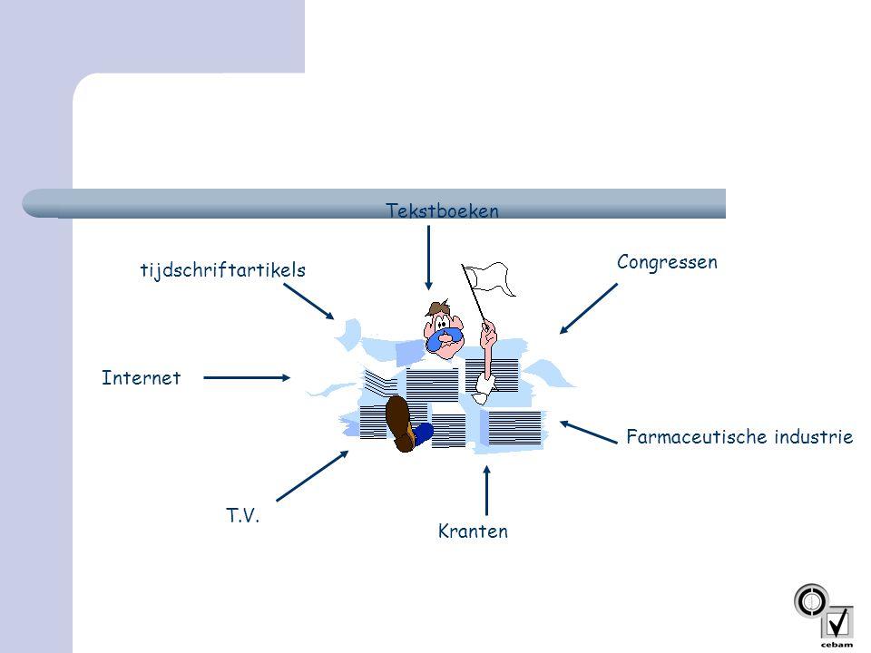 Tekstboeken Congressen tijdschriftartikels Internet Farmaceutische industrie T.V. Kranten