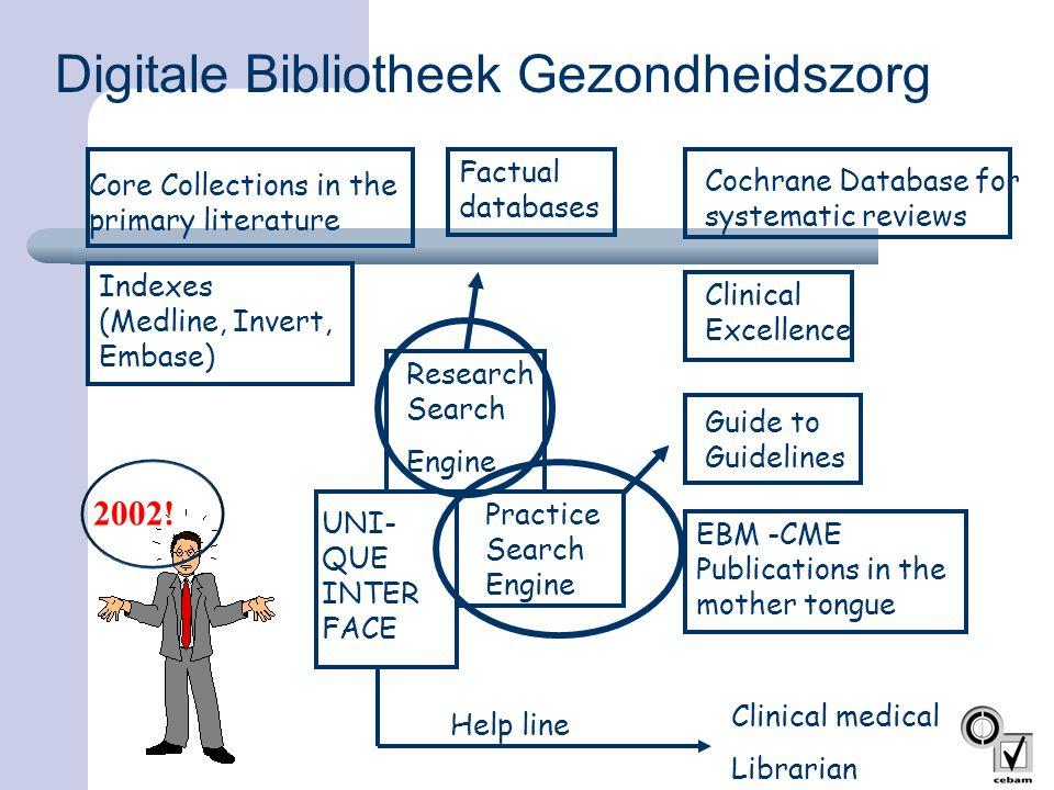 Digitale Bibliotheek Gezondheidszorg